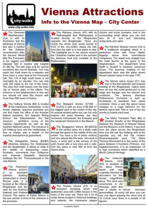 Vienna Sightseeing Attractions PDF
